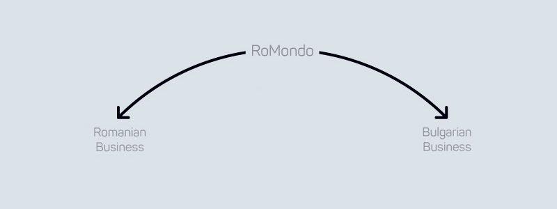 ROMONDO